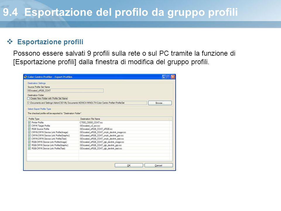 9.4 Esportazione del profilo da gruppo profili Possono essere salvati 9 profili sulla rete o sul PC tramite la funzione di [Esportazione profili] dall