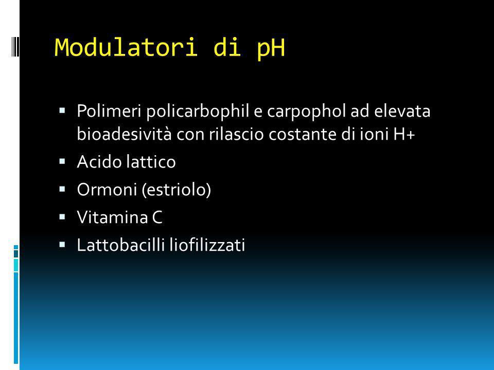 Modulatori di pH  Polimeri policarbophil e carpophol ad elevata bioadesività con rilascio costante di ioni H+  Acido lattico  Ormoni (estriolo)  Vitamina C  Lattobacilli liofilizzati