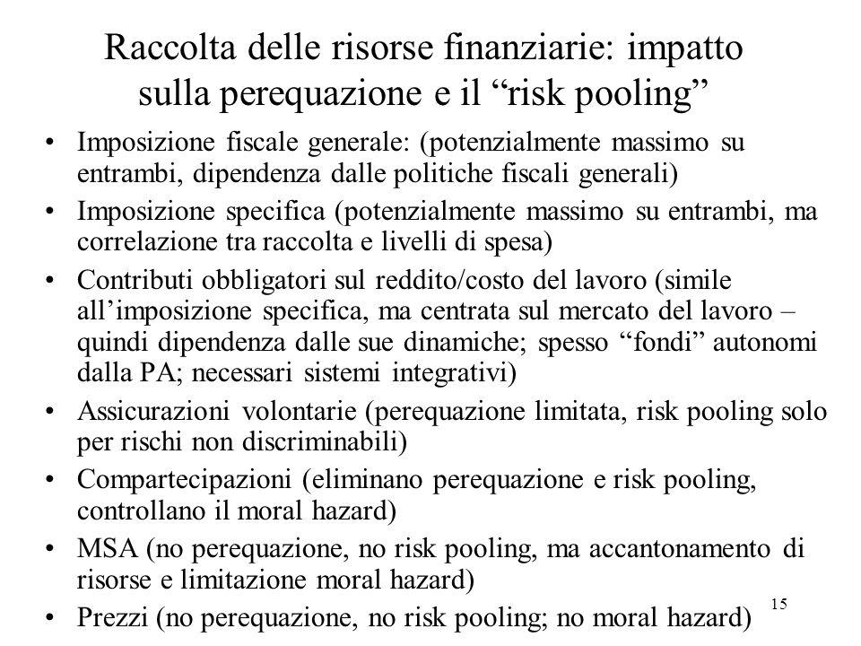 """15 Raccolta delle risorse finanziarie: impatto sulla perequazione e il """"risk pooling"""" Imposizione fiscale generale: (potenzialmente massimo su entramb"""