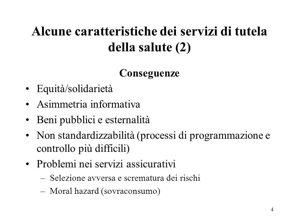 4 Alcune caratteristiche dei servizi di tutela della salute (2) Conseguenze Equità/solidarietà Asimmetria informativa Beni pubblici e esternalità Non