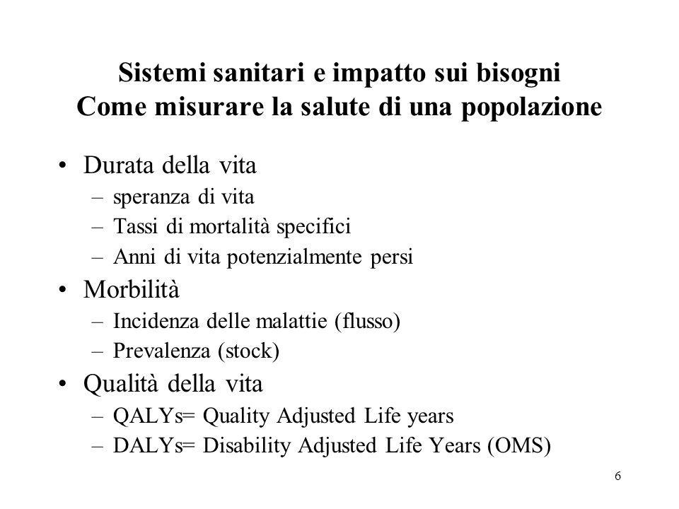 6 Sistemi sanitari e impatto sui bisogni Come misurare la salute di una popolazione Durata della vita –speranza di vita –Tassi di mortalità specifici –Anni di vita potenzialmente persi Morbilità –Incidenza delle malattie (flusso) –Prevalenza (stock) Qualità della vita –QALYs= Quality Adjusted Life years –DALYs= Disability Adjusted Life Years (OMS)