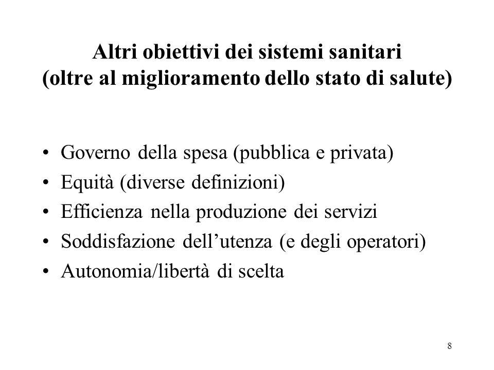 8 Altri obiettivi dei sistemi sanitari (oltre al miglioramento dello stato di salute) Governo della spesa (pubblica e privata) Equità (diverse definiz