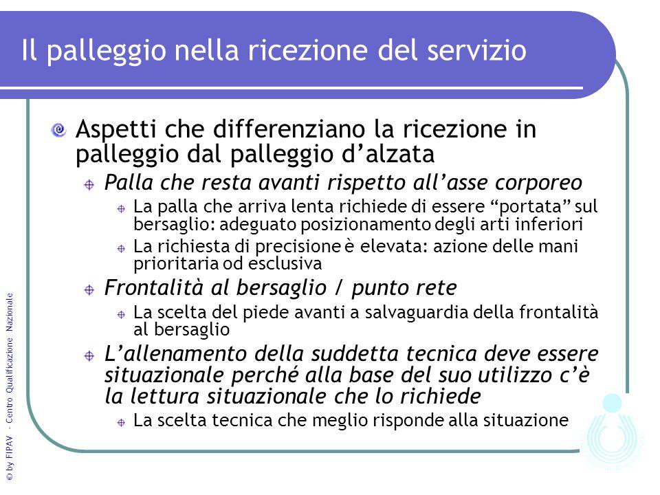 © by FIPAV - Centro Qualificazione Nazionale Il palleggio nella ricezione del servizio Aspetti che differenziano la ricezione in palleggio dal pallegg