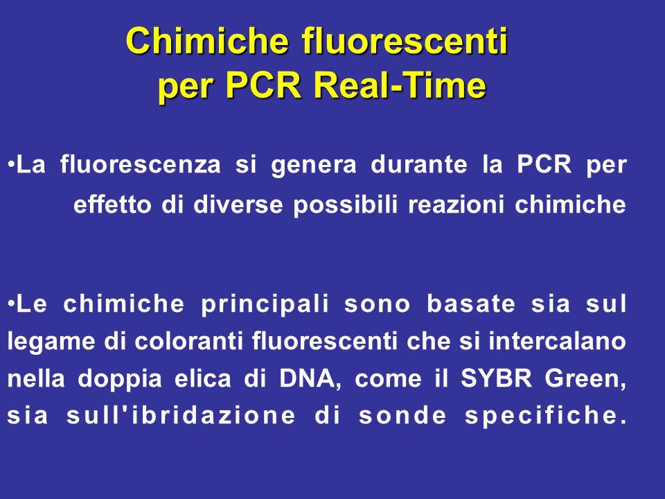 La fluorescenza si genera durante la PCR per effetto di diverse possibili reazioni chimiche Le chimiche principali sono basate sia sul legame di color