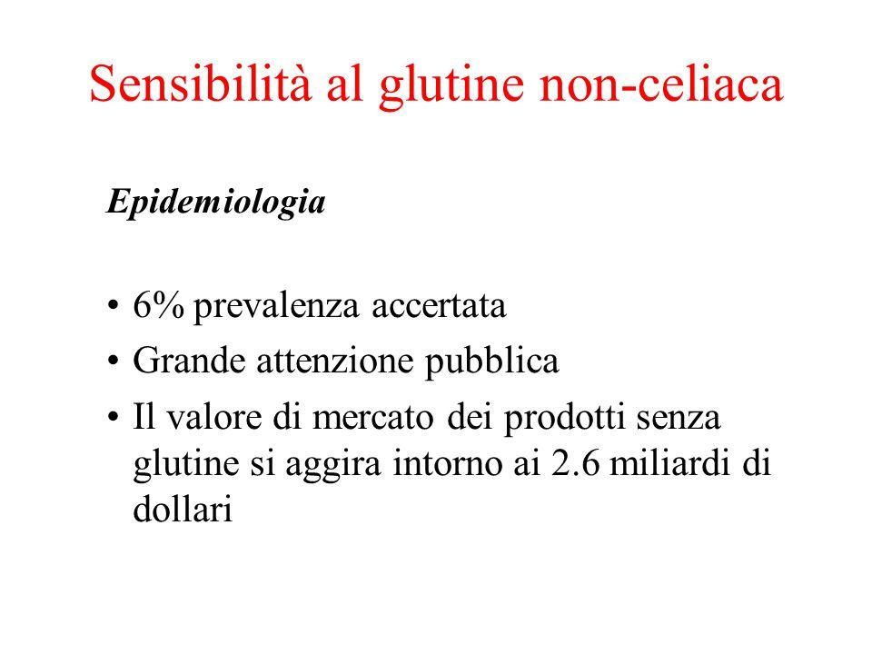 Sensibilità al glutine non-celiaca Epidemiologia 6% prevalenza accertata Grande attenzione pubblica Il valore di mercato dei prodotti senza glutine si