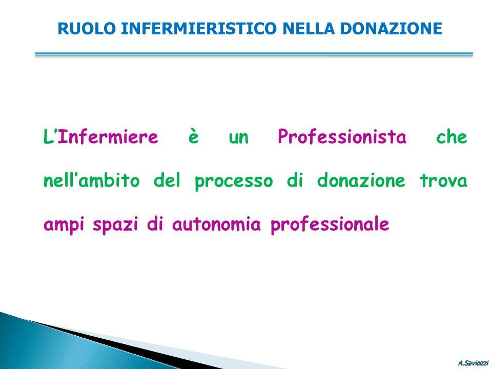 L'Infermiere è un Professionista che nell'ambito del processo di donazione trova ampi spazi di autonomia professionale RUOLO INFERMIERISTICO NELLA DON