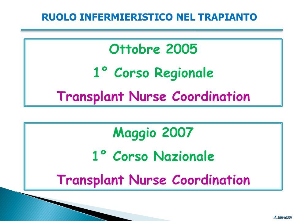 Ottobre 2005 1° Corso Regionale Transplant Nurse Coordination Maggio 2007 1° Corso Nazionale Transplant Nurse Coordination RUOLO INFERMIERISTICO NEL T