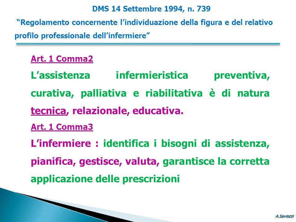 Art. 1 Comma2 L'assistenza infermieristica preventiva, curativa, palliativa e riabilitativa è di natura tecnica, relazionale, educativa. Art. 1 Comma3
