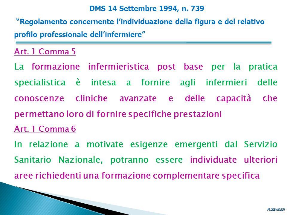 Art. 1 Comma 5 La formazione infermieristica post base per la pratica specialistica è intesa a fornire agli infermieri delle conoscenze cliniche avanz