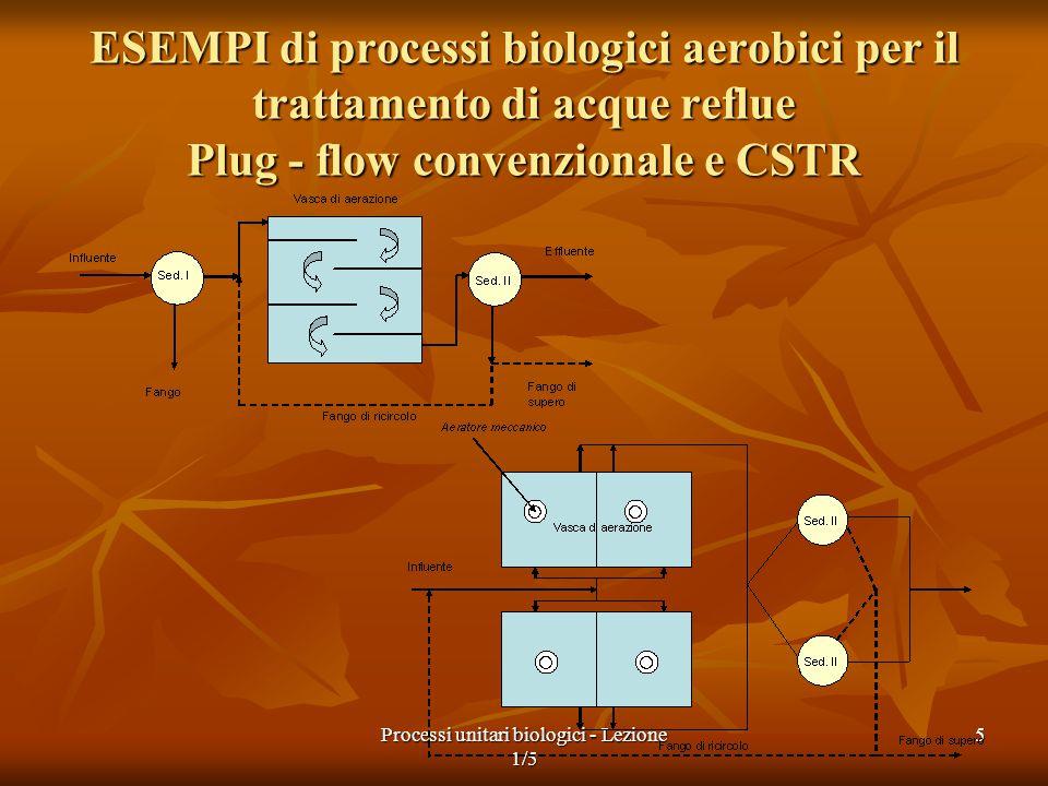 Processi unitari biologici - Lezione 1/5 6 Oxidation ditch