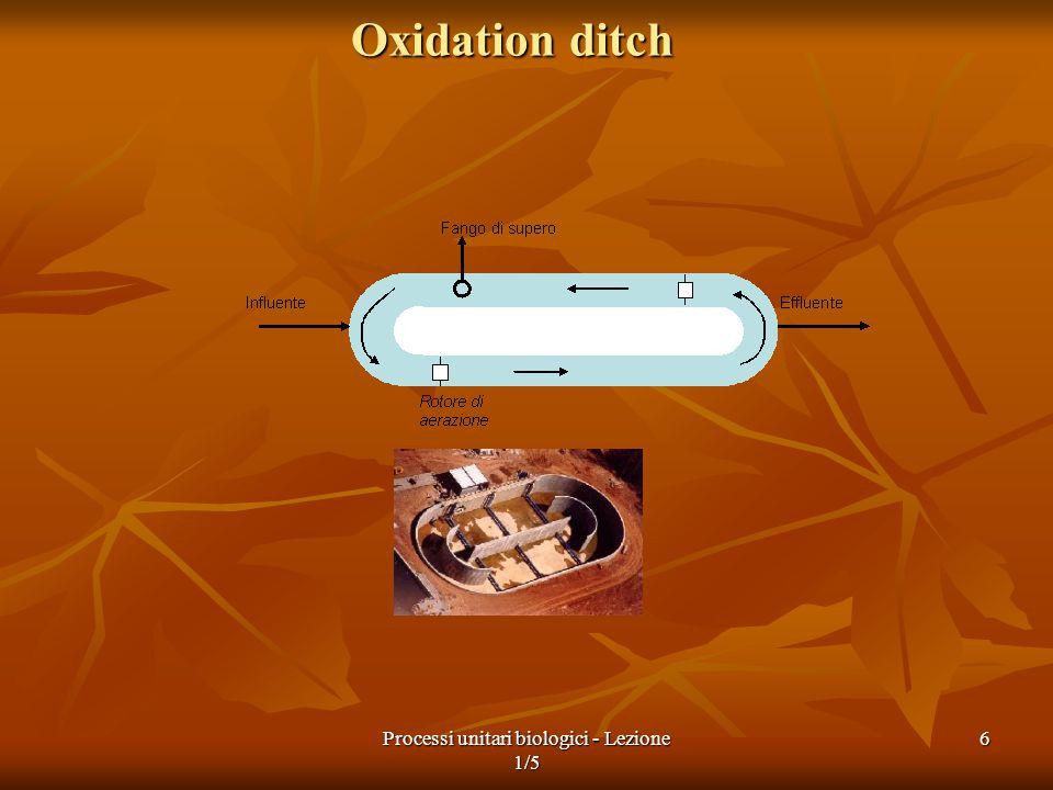 Processi unitari biologici - Lezione 1/5 7 Sequencing batch reactor e stabilizzatore per contatto