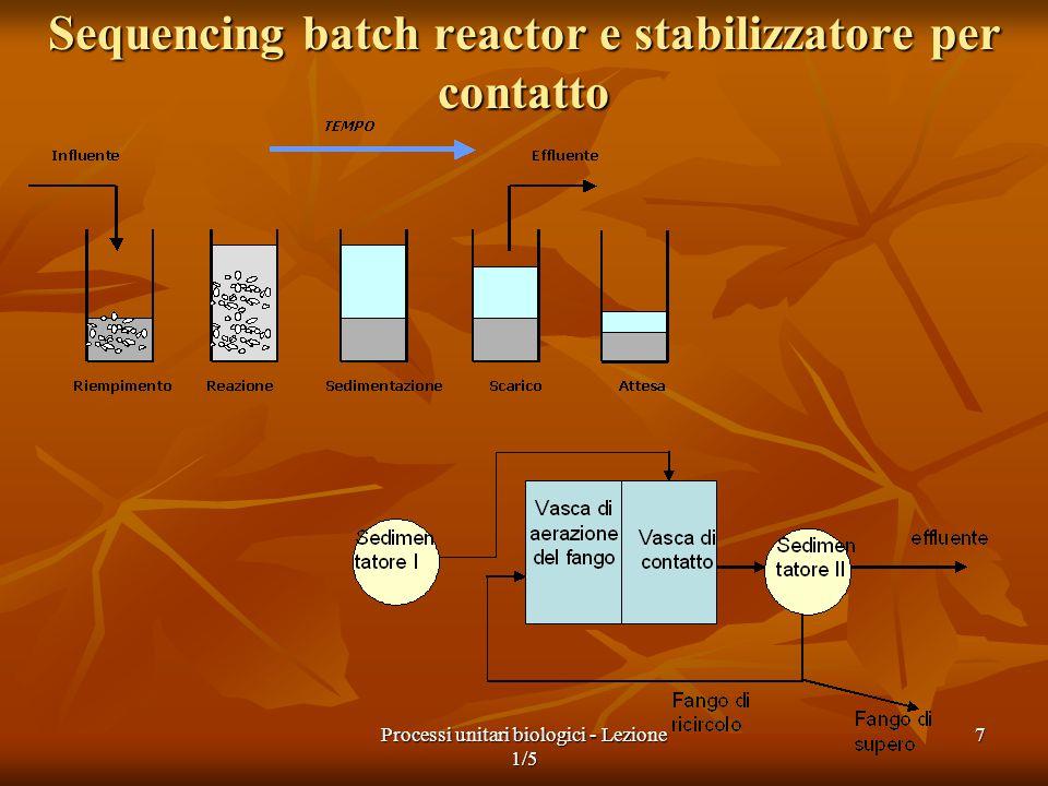 Processi unitari biologici - Lezione 1/5 38 Noti i coefficienti cinetici del sistema da queste due espressioni si possono ricavare le concentrazioni di S e X all'effluente per un reattore CSTR ed un substrato solubile.