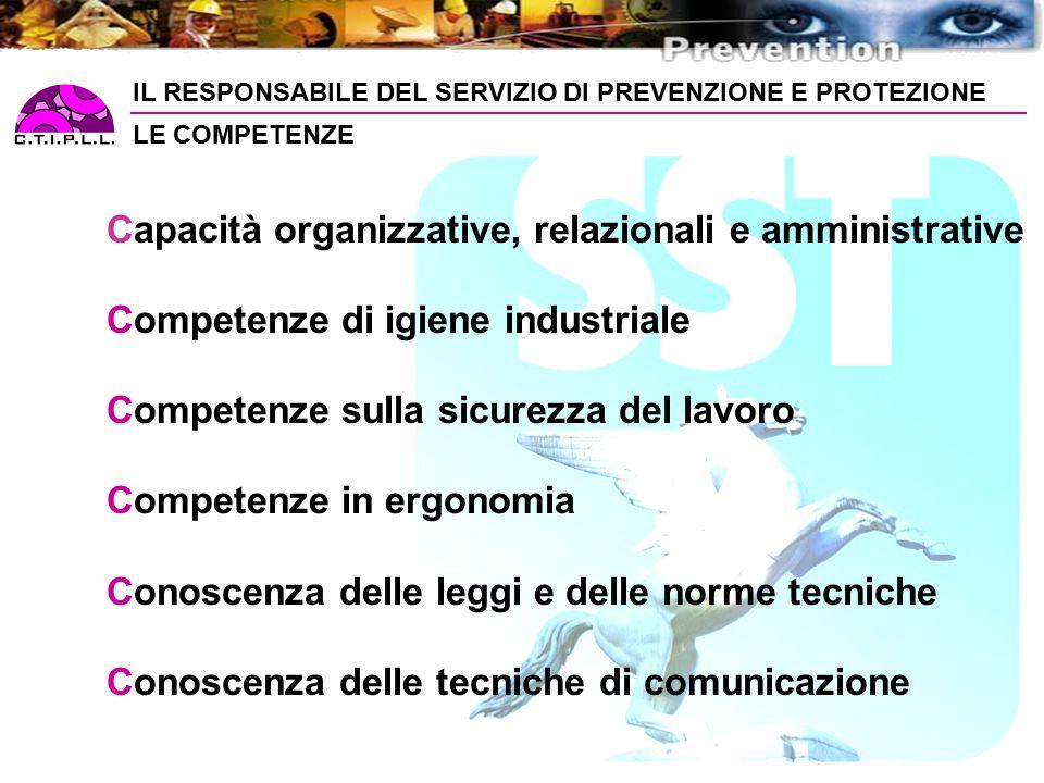 IL RESPONSABILE DEL SERVIZIO DI PREVENZIONE E PROTEZIONE LE COMPETENZE Capacità organizzative, relazionali e amministrative Competenze di igiene industriale Competenze sulla sicurezza del lavoro Competenze in ergonomia Conoscenza delle leggi e delle norme tecniche Conoscenza delle tecniche di comunicazione