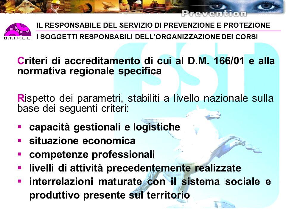 IL RESPONSABILE DEL SERVIZIO DI PREVENZIONE E PROTEZIONE I SOGGETTI RESPONSABILI DELL'ORGANIZZAZIONE DEI CORSI Criteri di accreditamento di cui al D.M.