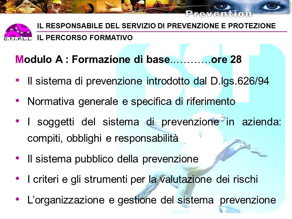 IL RESPONSABILE DEL SERVIZIO DI PREVENZIONE E PROTEZIONE IL PERCORSO FORMATIVO Modulo A : Formazione di base..……….ore 28 Il sistema di prevenzione introdotto dal D.lgs.626/94 Normativa generale e specifica di riferimento I soggetti del sistema di prevenzione in azienda: compiti, obblighi e responsabilità Il sistema pubblico della prevenzione I criteri e gli strumenti per la valutazione dei rischi L'organizzazione e gestione del sistema prevenzione