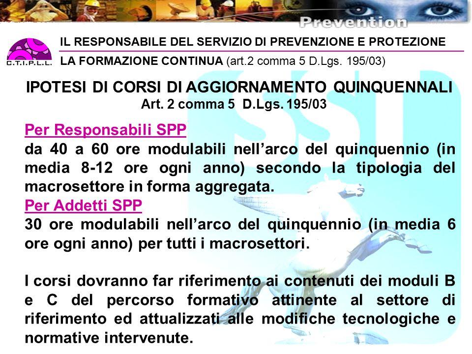 IL RESPONSABILE DEL SERVIZIO DI PREVENZIONE E PROTEZIONE LA FORMAZIONE CONTINUA (art.2 comma 5 D.Lgs.