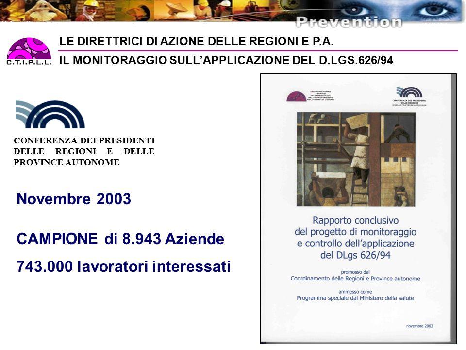 LE DIRETTRICI DI AZIONE DELLE REGIONI E P.A.