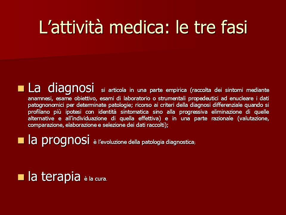 L'attività medica: le tre fasi La diagnosi si articola in una parte empirica (raccolta dei sintomi mediante anamnesi, esame obiettivo, esami di labora