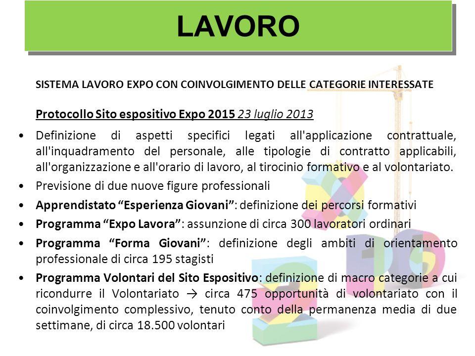 SISTEMA LAVORO EXPO CON COINVOLGIMENTO DELLE CATEGORIE INTERESSATE Protocollo Sito espositivo Expo 2015 23 luglio 2013 Definizione di aspetti specific