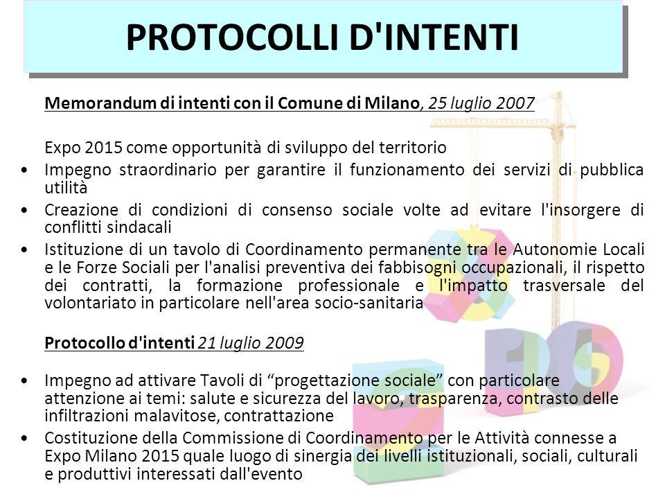 Memorandum di intenti con il Comune di Milano, 25 luglio 2007 Expo 2015 come opportunità di sviluppo del territorio Impegno straordinario per garantir