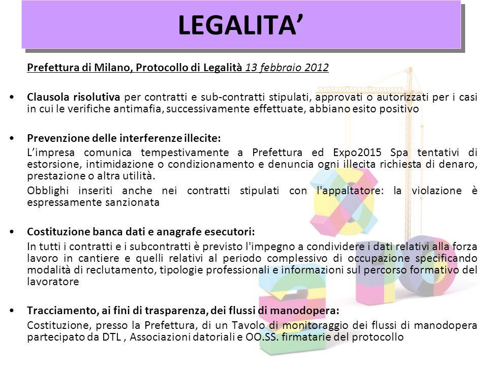 Prefettura di Milano, Protocollo di Legalità 13 febbraio 2012 Clausola risolutiva per contratti e sub-contratti stipulati, approvati o autorizzati per