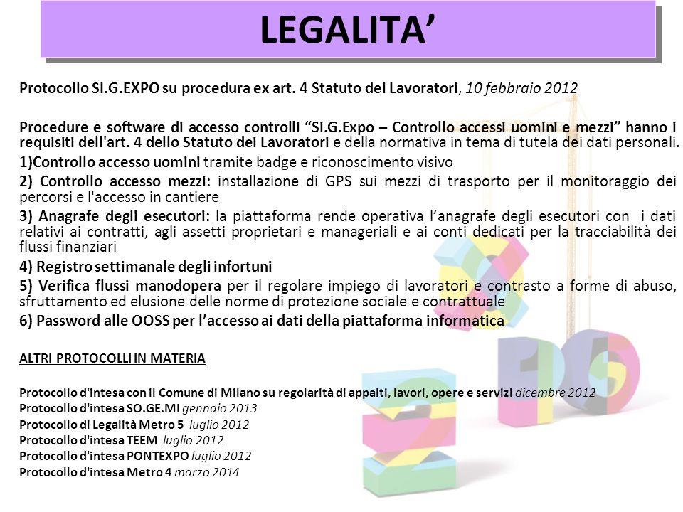 """Protocollo SI.G.EXPO su procedura ex art. 4 Statuto dei Lavoratori, 10 febbraio 2012 Procedure e software di accesso controlli """"Si.G.Expo – Controllo"""
