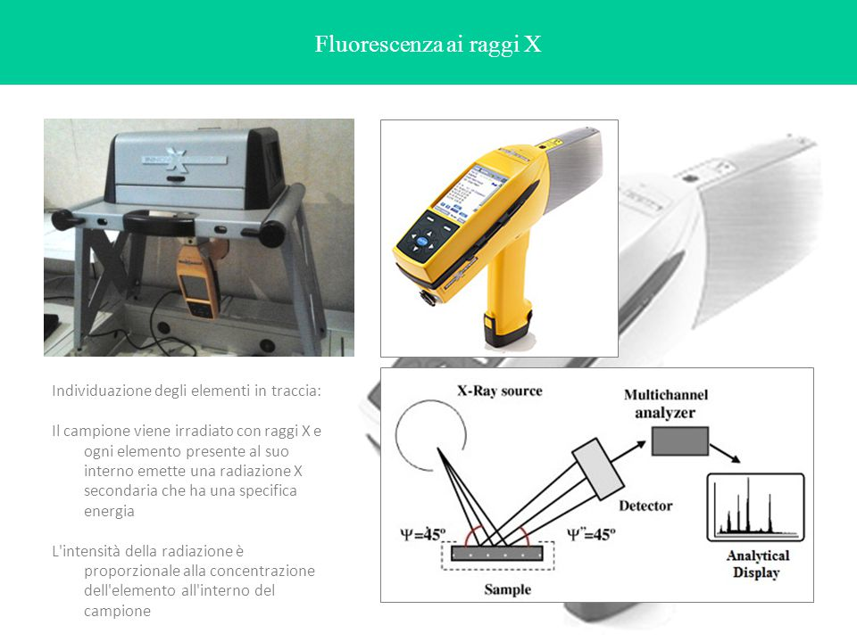 Individuazione degli elementi in traccia: Il campione viene irradiato con raggi X e ogni elemento presente al suo interno emette una radiazione X seco