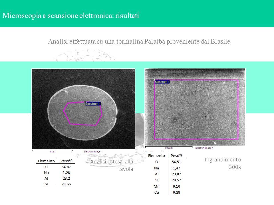 Analisi estesa alla tavola Ingrandimento 300x Microscopia a scansione elettronica: risultati Analisi effettuata su una tormalina Paraiba proveniente d