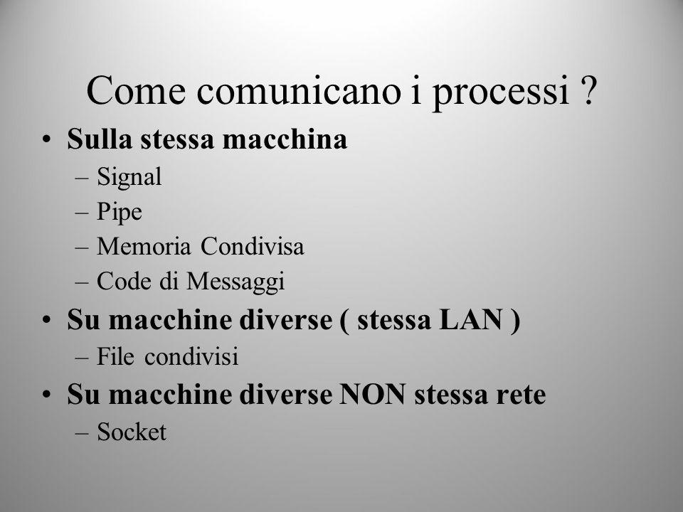 Come comunicano i processi ? Sulla stessa macchina –Signal –Pipe –Memoria Condivisa –Code di Messaggi Su macchine diverse ( stessa LAN ) –File condivi
