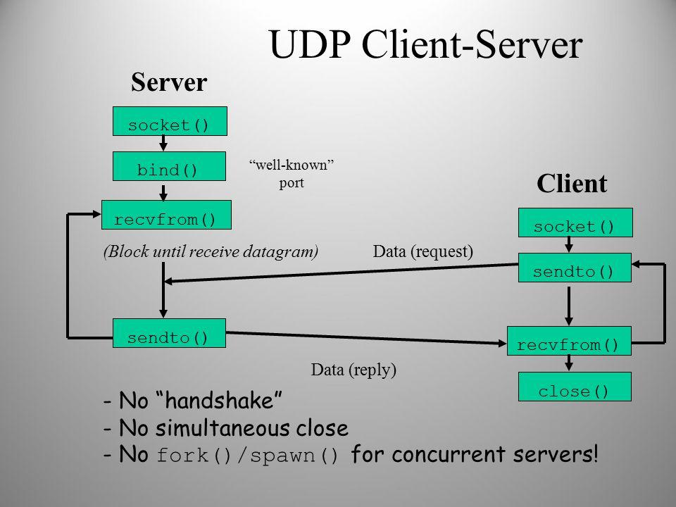 UDP Client-Server socket() bind() recvfrom() Server socket() sendto() recvfrom() Client (Block until receive datagram) sendto() Data (request) Data (r