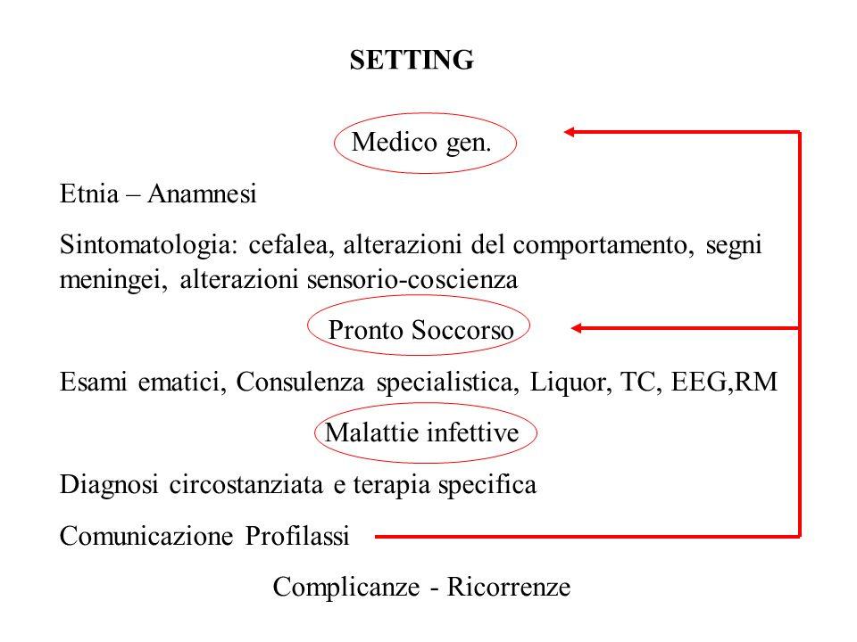 SETTING Medico gen. Etnia – Anamnesi Sintomatologia: cefalea, alterazioni del comportamento, segni meningei, alterazioni sensorio-coscienza Pronto Soc
