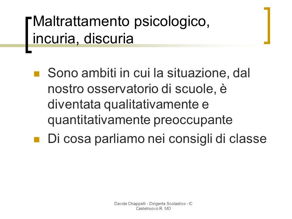 Davide Chiappelli - Dirigente Scolastico - IC Castelnuovo R. MO Maltrattamento psicologico, incuria, discuria Sono ambiti in cui la situazione, dal no