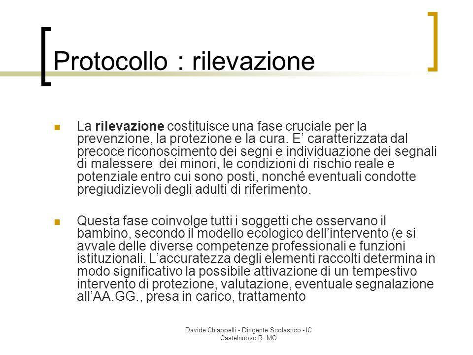 Davide Chiappelli - Dirigente Scolastico - IC Castelnuovo R. MO Protocollo : rilevazione La rilevazione costituisce una fase cruciale per la prevenzio