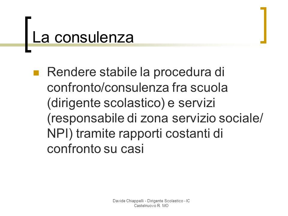 Davide Chiappelli - Dirigente Scolastico - IC Castelnuovo R. MO La consulenza Rendere stabile la procedura di confronto/consulenza fra scuola (dirigen