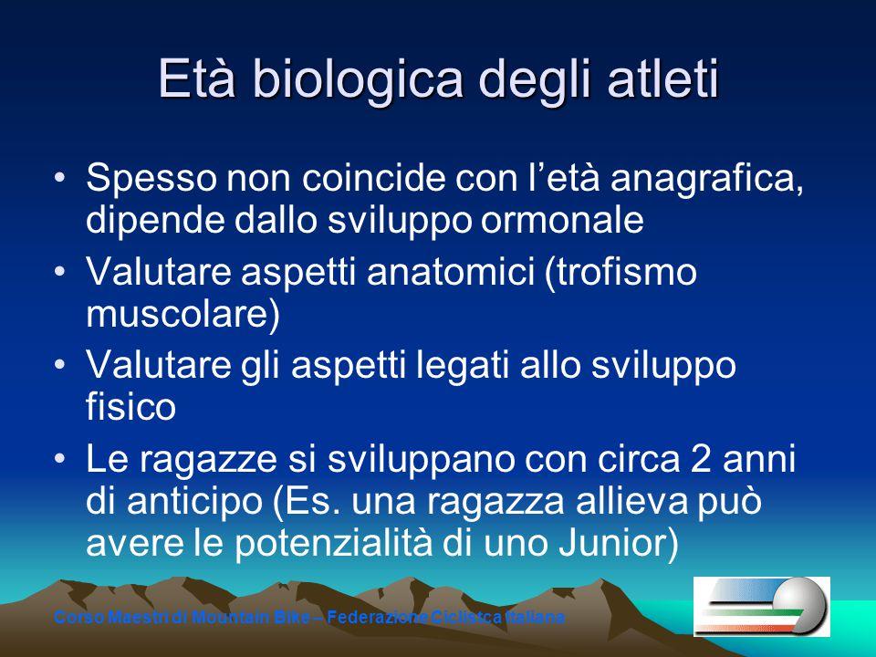 Corso Maestri di Mountain Bike – Federazione Ciclistca Italiana