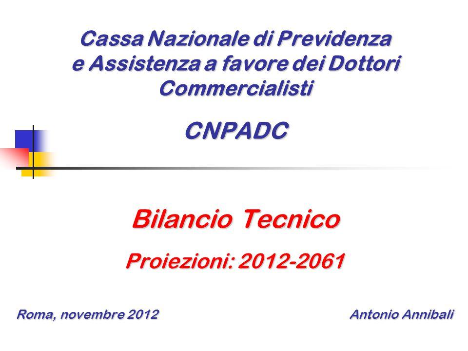 Cassa Nazionale di Previdenza e Assistenza a favore dei Dottori Commercialisti CNPADC Bilancio Tecnico Proiezioni: 2012-2061 Roma, novembre 2012 Anton