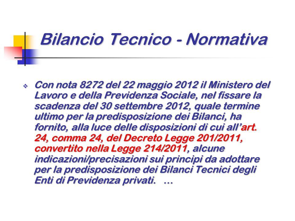 Bilancio Tecnico - Normativa  Con nota 8272 del 22 maggio 2012 il Ministero del Lavoro e della Previdenza Sociale, nel fissare la scadenza del 30 set