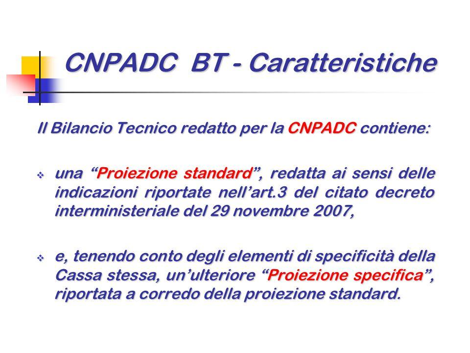 """CNPADC BT - Caratteristiche Il Bilancio Tecnico redatto per la CNPADC contiene:  una """"Proiezione standard"""", redatta ai sensi delle indicazioni riport"""