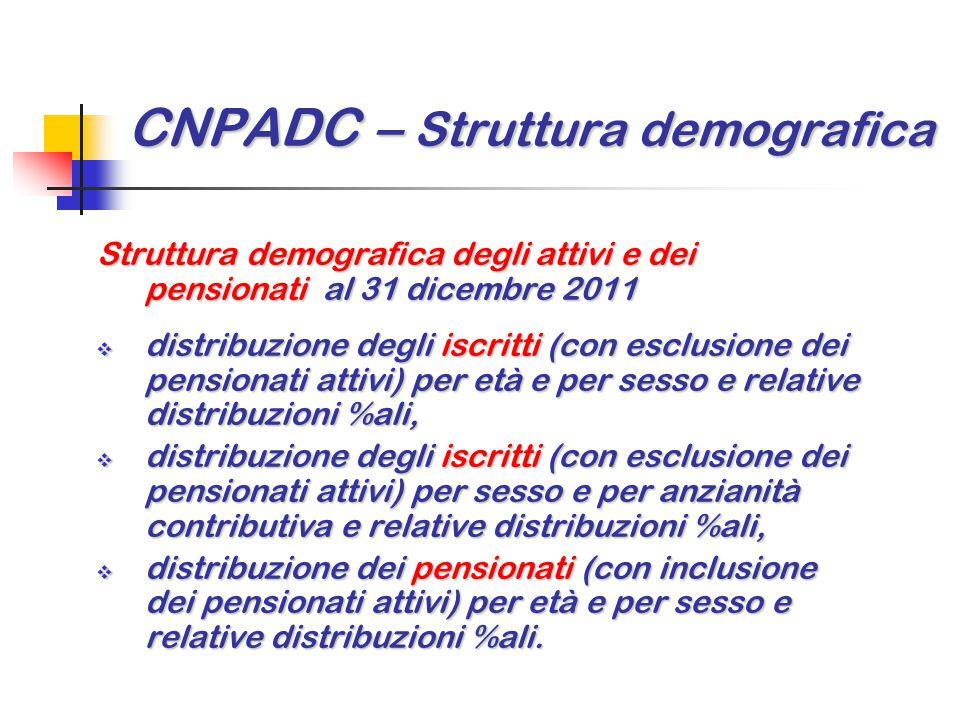 CNPADC – Struttura demografica Struttura demografica degli attivi e dei pensionati al 31 dicembre 2011  distribuzione degli iscritti (con esclusione