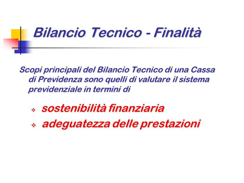 Bilancio Tecnico - Finalità Scopi principali del Bilancio Tecnico di una Cassa di Previdenza sono quelli di valutare il sistema previdenziale in termi