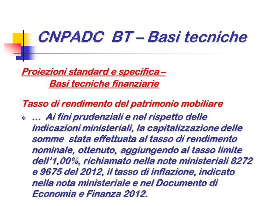 CNPADC BT – Basi tecniche Proiezioni standard e specifica – Basi tecniche finanziarie Tasso di rendimento del patrimonio mobiliare  … Ai fini prudenz