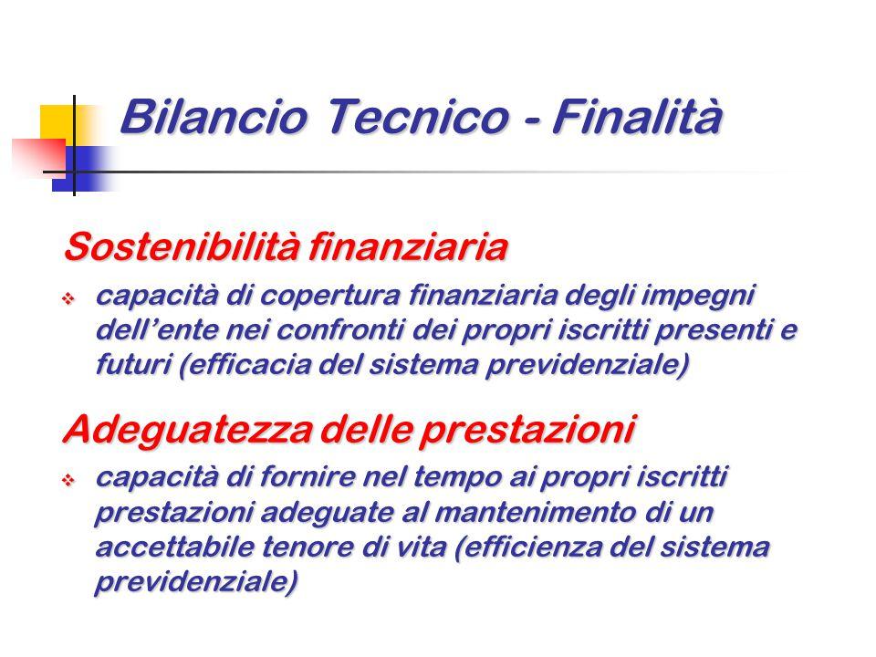 Bilancio Tecnico - Finalità Sostenibilità finanziaria  capacità di copertura finanziaria degli impegni dell'ente nei confronti dei propri iscritti pr