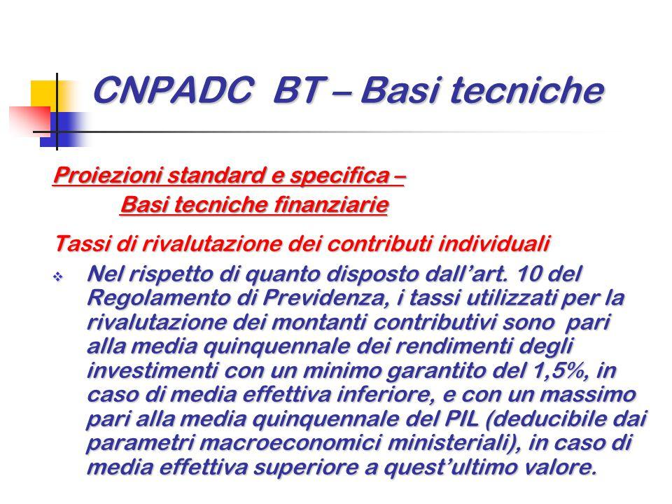 CNPADC BT – Basi tecniche Proiezioni standard e specifica – Basi tecniche finanziarie Tassi di rivalutazione dei contributi individuali  Nel rispetto