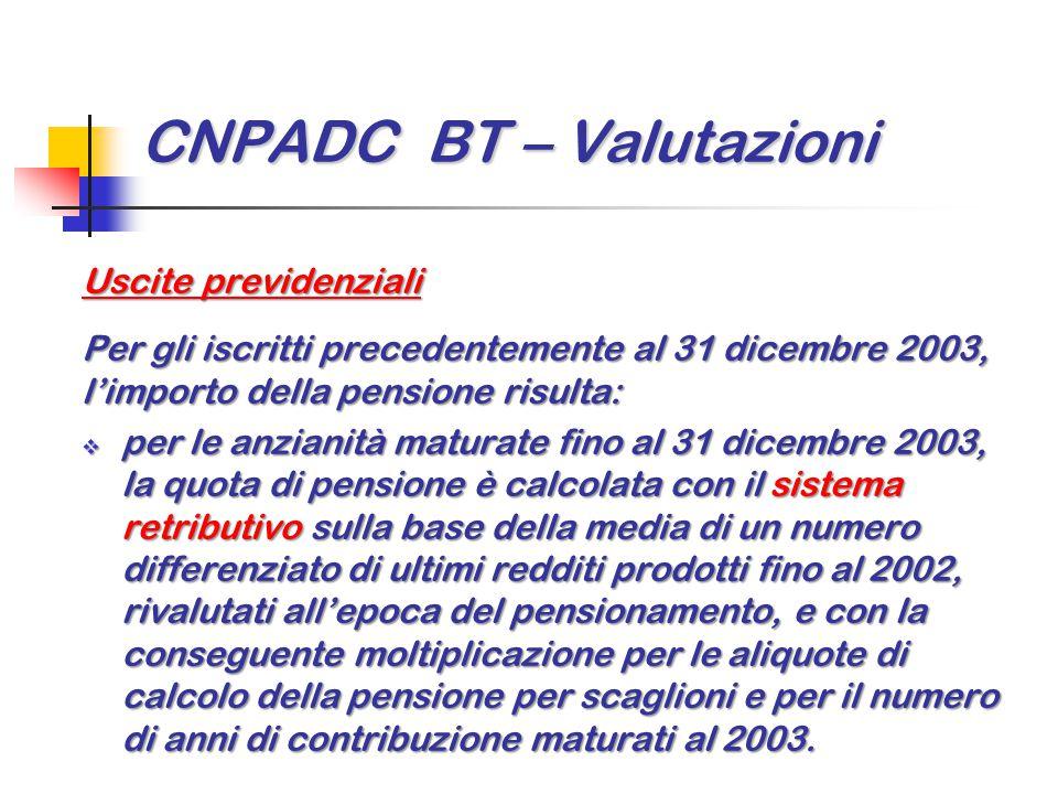 CNPADC BT – Valutazioni Uscite previdenziali Per gli iscritti precedentemente al 31 dicembre 2003, l'importo della pensione risulta:  per le anzianit