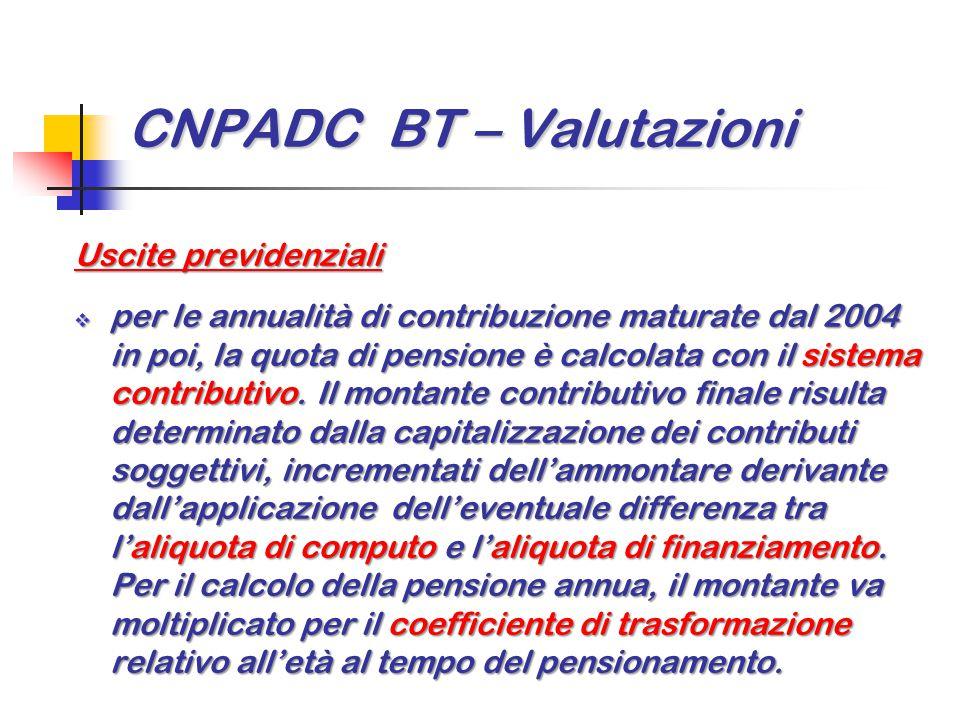 CNPADC BT – Valutazioni Uscite previdenziali  per le annualità di contribuzione maturate dal 2004 in poi, la quota di pensione è calcolata con il sis