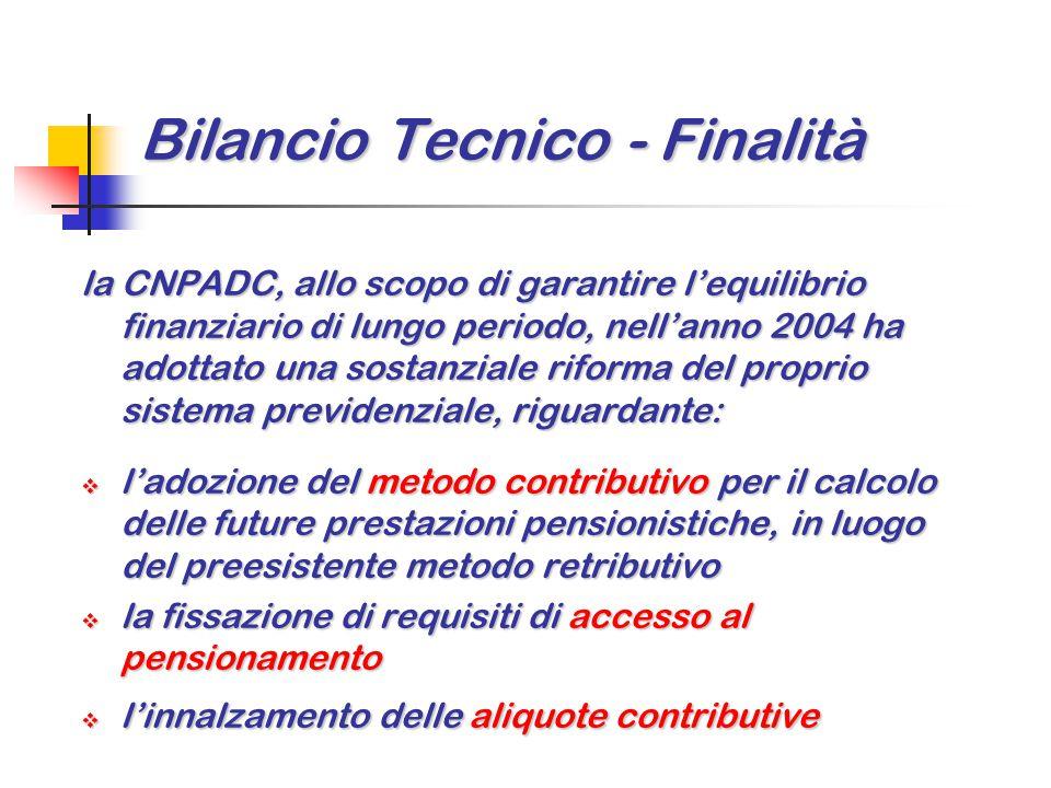 Bilancio Tecnico - Finalità la CNPADC, allo scopo di garantire l'equilibrio finanziario di lungo periodo, nell'anno 2004 ha adottato una sostanziale r