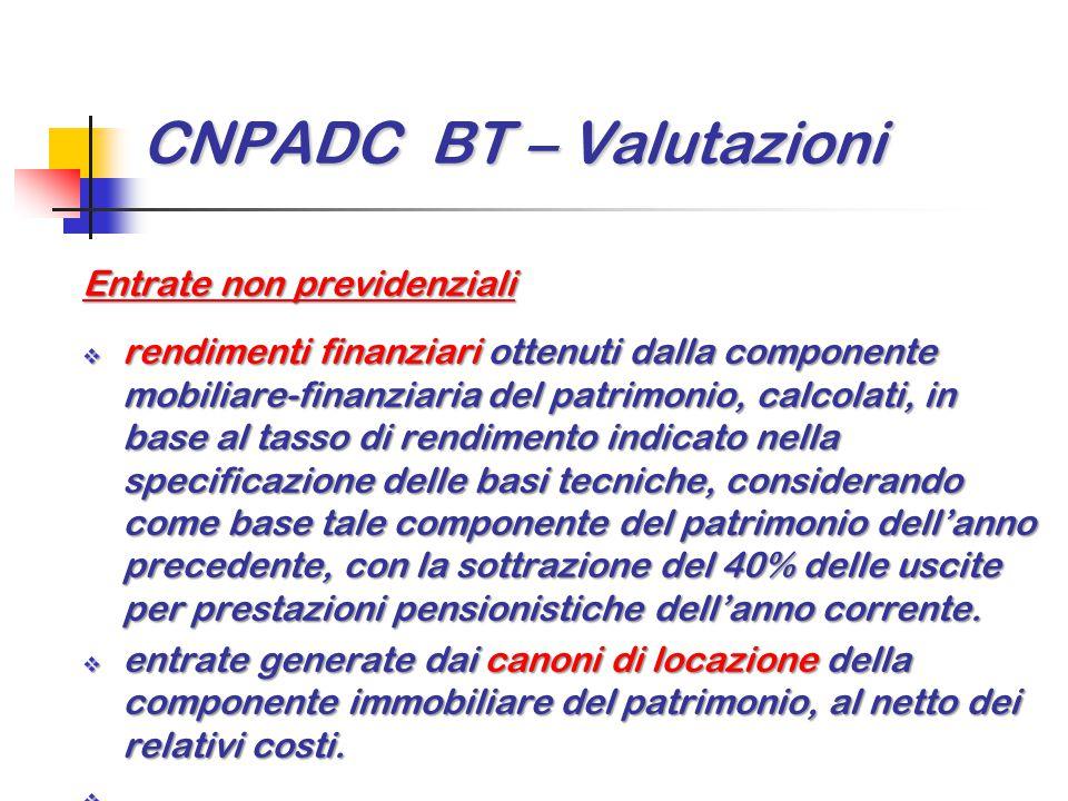CNPADC BT – Valutazioni Entrate non previdenziali  rendimenti finanziari ottenuti dalla componente mobiliare-finanziaria del patrimonio, calcolati, i