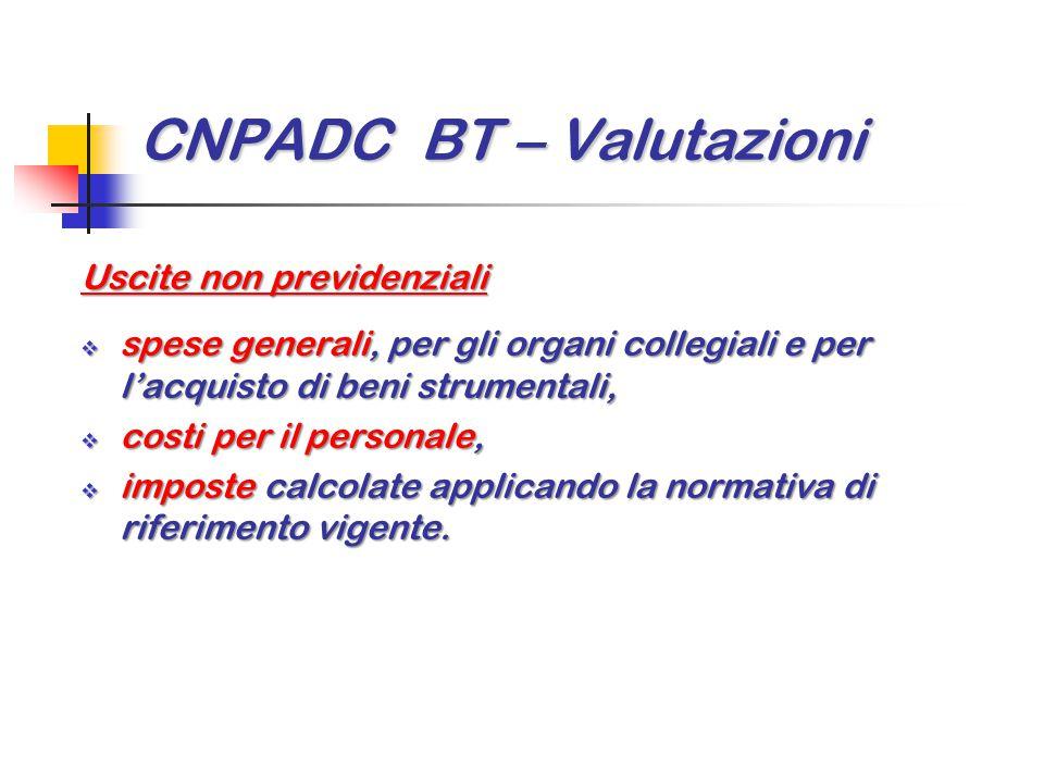 CNPADC BT – Valutazioni Uscite non previdenziali  spese generali, per gli organi collegiali e per l'acquisto di beni strumentali,  costi per il pers