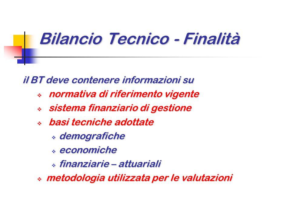 Bilancio Tecnico - Finalità il BT deve contenere informazioni su  normativa di riferimento vigente  sistema finanziario di gestione  basi tecniche