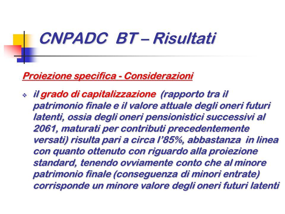 CNPADC BT – Risultati Proiezione specifica - Considerazioni  il grado di capitalizzazione (rapporto tra il patrimonio finale e il valore attuale degl